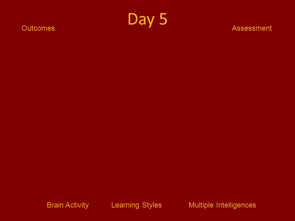 Brain ActivityLearning StylesMultiple Intelligences AssessmentOutcomes Day 5
