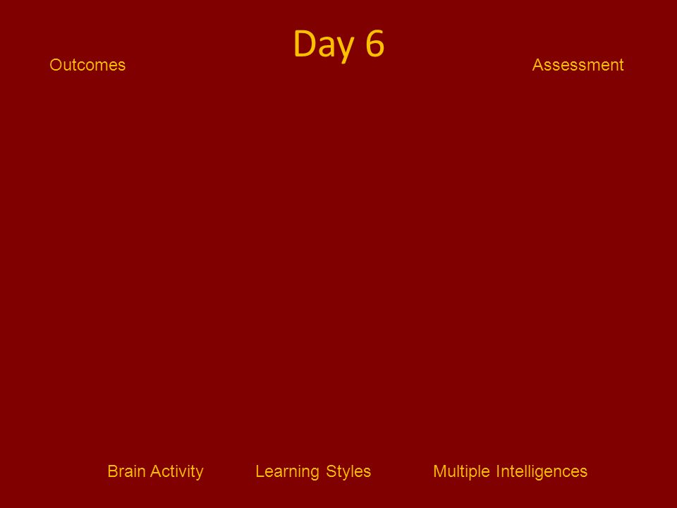 Brain ActivityLearning StylesMultiple Intelligences AssessmentOutcomes Day 6