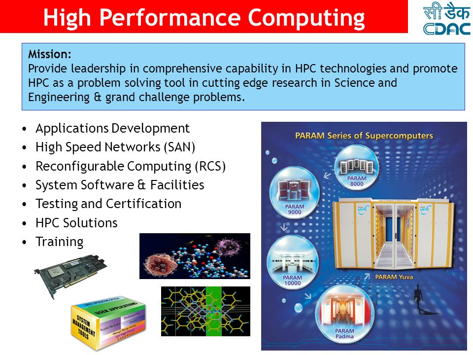 Kaleidoscope of C-DAC Products HPC & GRID Professional Electronics Software Technologies Cyber Security Multilingual Computing Health Informatics
