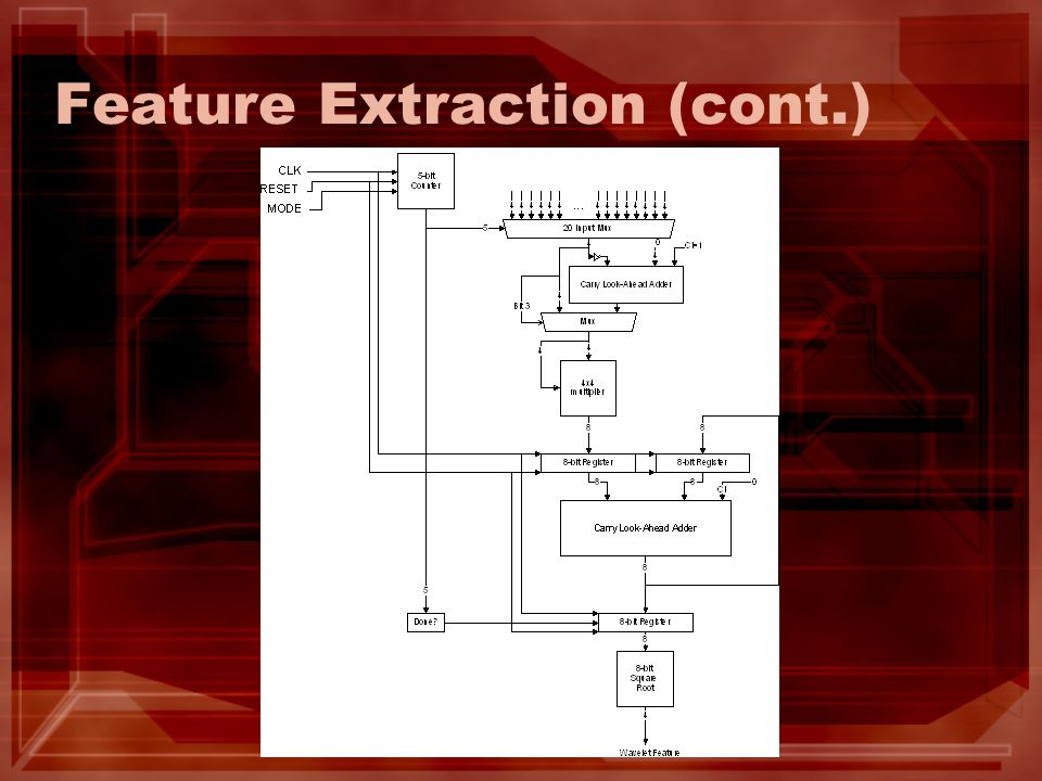 Feature Extraction (cont.)