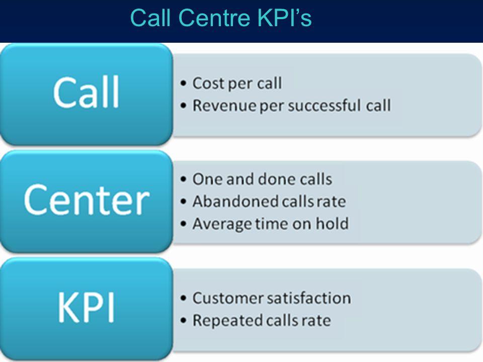 Call Centre KPIs
