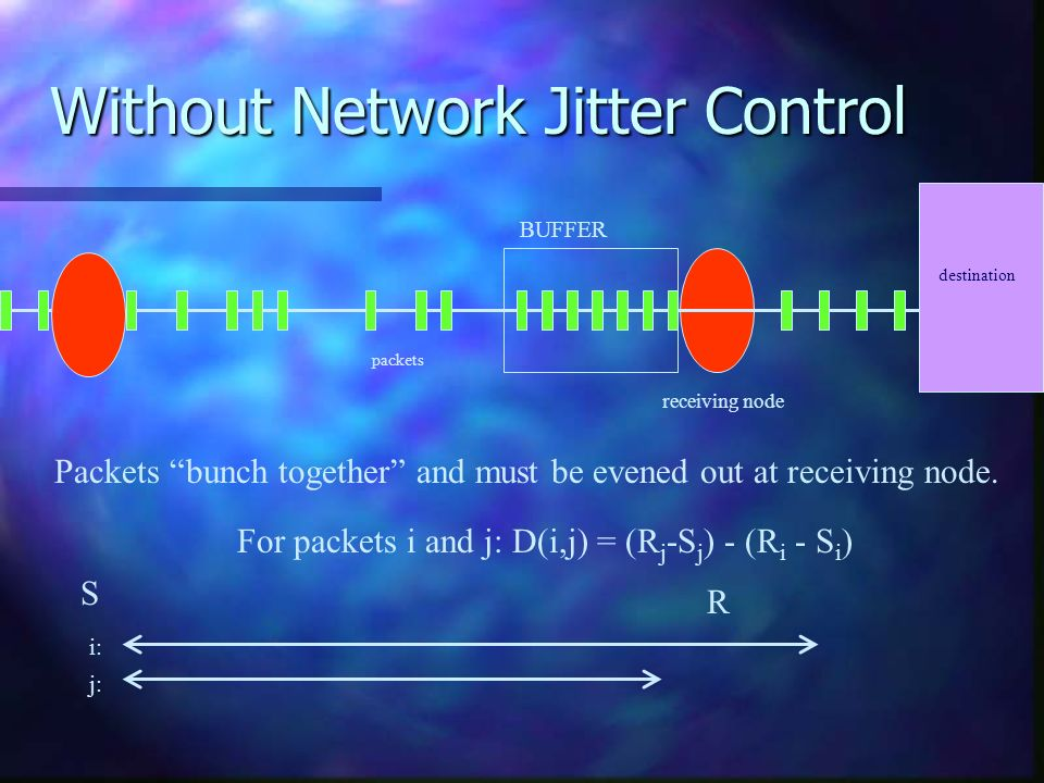 Without Network Jitter Control receiving node packets destination BUFFER Packets bunch together and must be evened out at receiving node. For packets