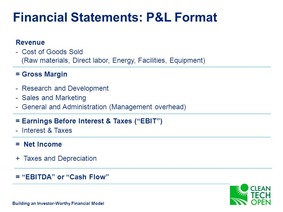 Financial Statements: Basic Elements Revenue Cost of Goods Sold (COGS) Operating Expenses (OPEX) Capital Expenditures (CAPEX) ProductMaterialsResearch & Development Buildings All of these items drive the most important item which is… CASH ServiceLaborSalesMachinery Maintenance Contracts OverheadMarketingEquipment General & Administrative Furniture & Fixtures Land Building an Investor-Worthy Financial Model