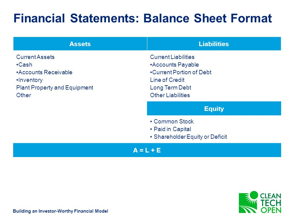 Financial Statements: Cash flow Format Beginning Cash Operating activities Net Income or loss, from P&L Depreciation and amortization Changes in curre