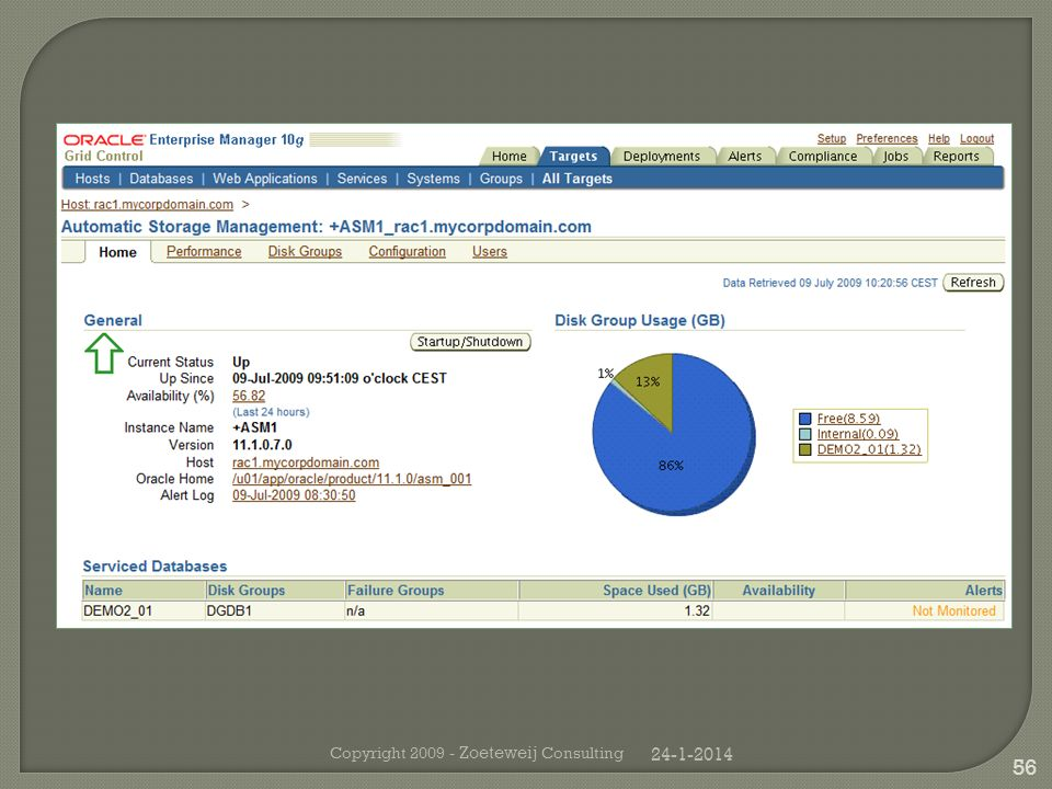 24-1-2014 Copyright 2009 - Zoeteweij Consulting 56