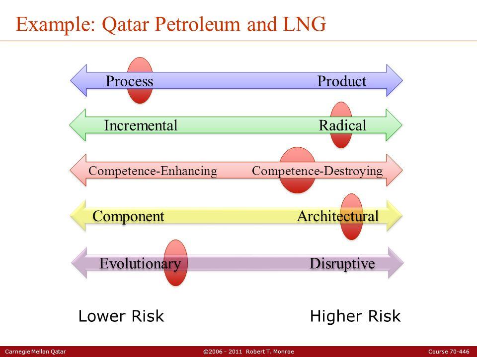 Carnegie Mellon Qatar ©2006 - 2011 Robert T.