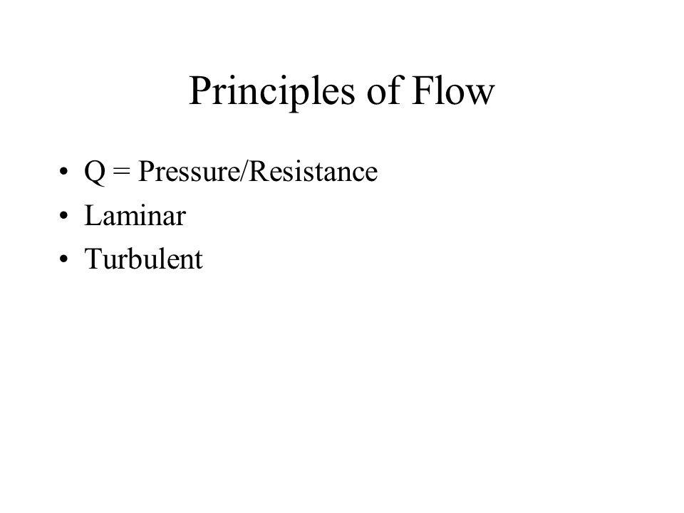 Principles of Flow Q = Pressure/Resistance Laminar Turbulent