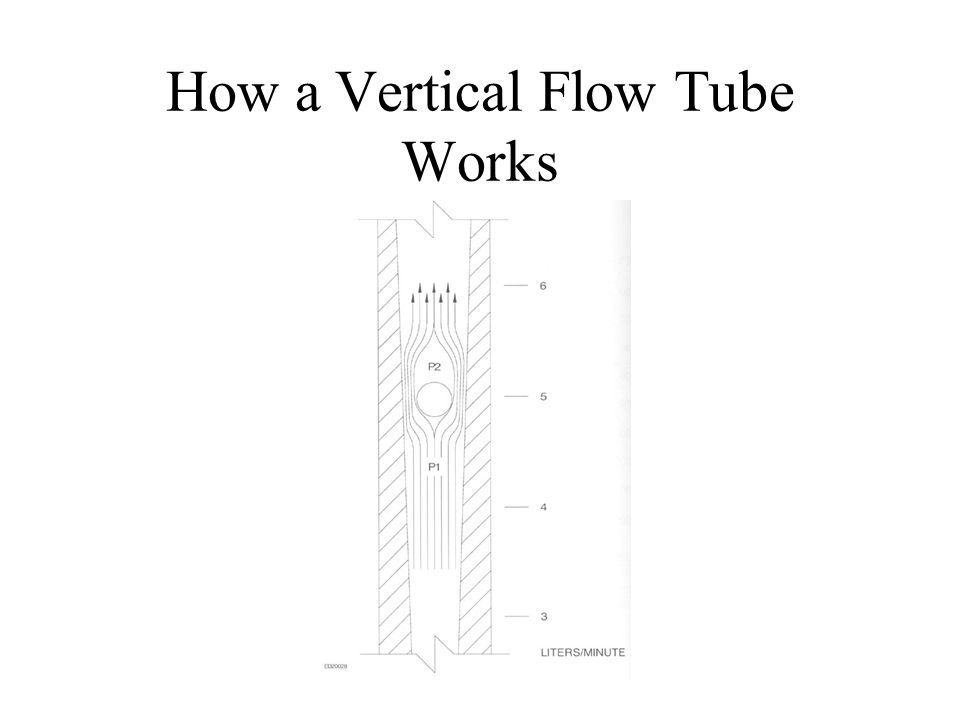 How a Vertical Flow Tube Works