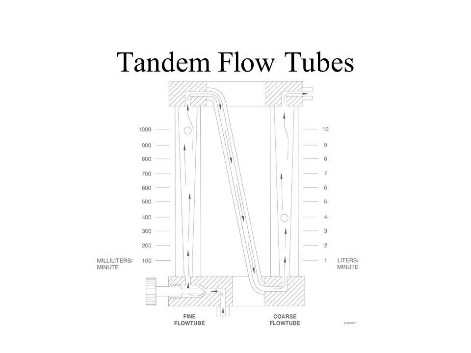 Tandem Flow Tubes