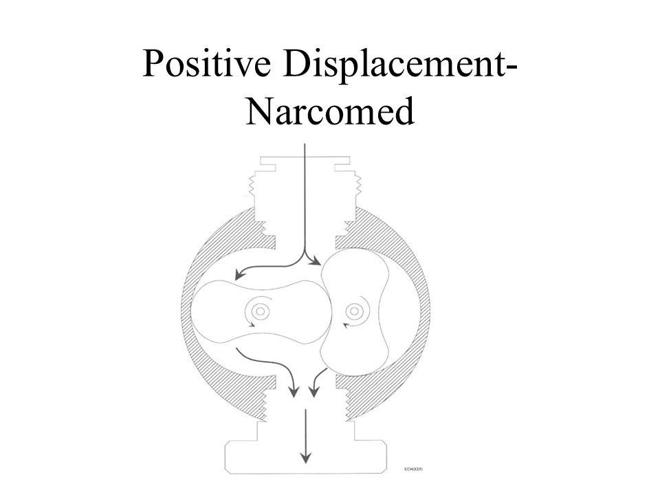 Positive Displacement- Narcomed