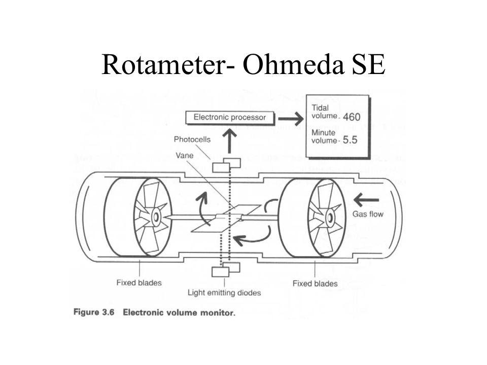 Rotameter- Ohmeda SE