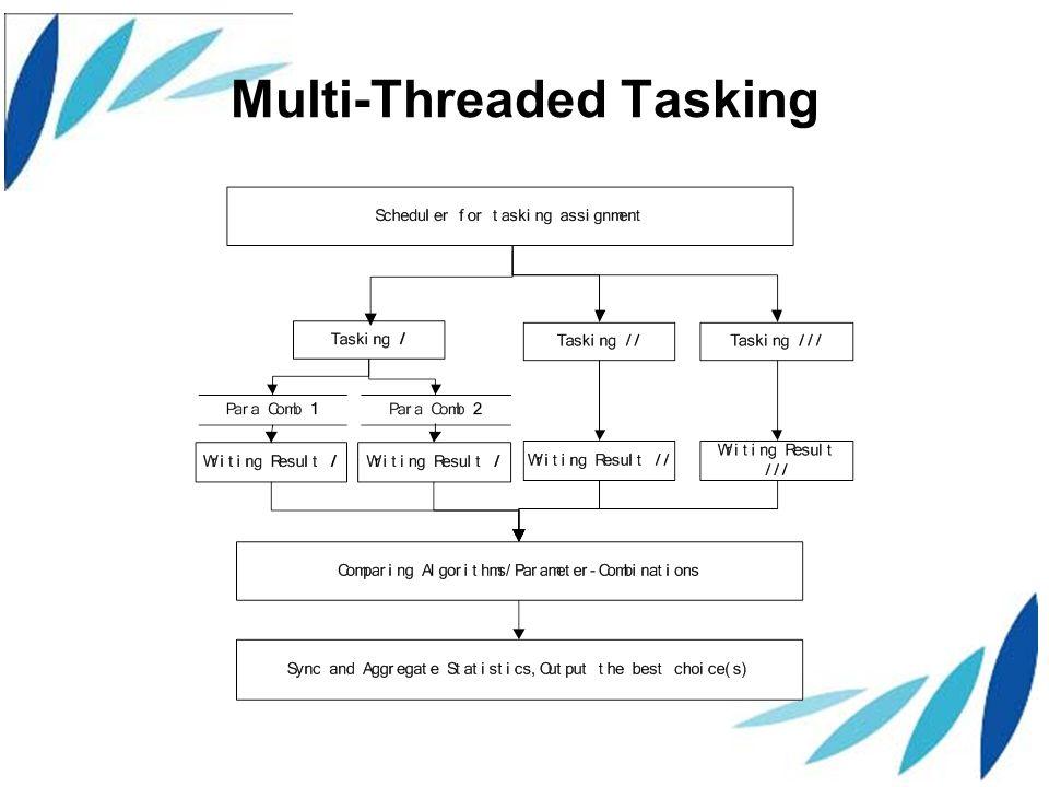 Multi-Threaded Tasking