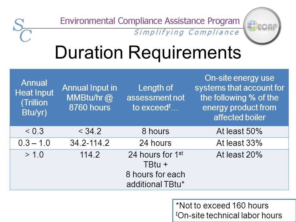 Duration Requirements Annual Heat Input (Trillion Btu/yr) Annual Input in MMBtu/hr @ 8760 hours Length of assessment not to exceed … On-site energy us
