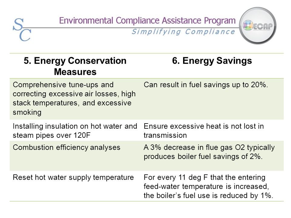 5. Energy Conservation Measures 6. Energy Savings Comprehensive tune-ups and correcting excessive air losses, high stack temperatures, and excessive s