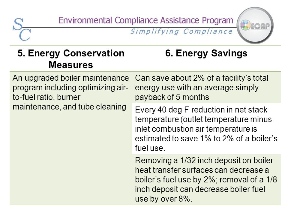 5. Energy Conservation Measures 6. Energy Savings An upgraded boiler maintenance program including optimizing air- to-fuel ratio, burner maintenance,