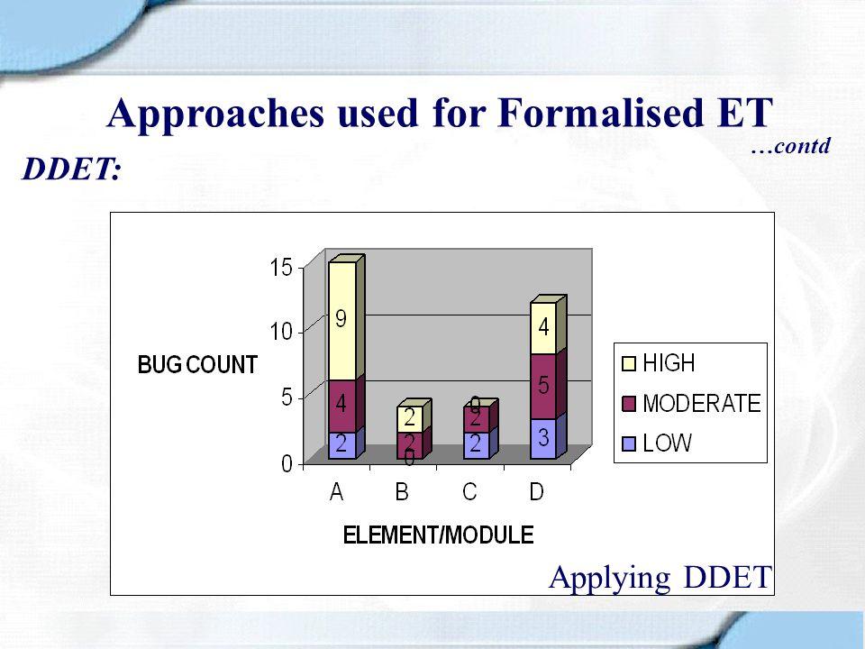 Approaches used for Formalised ET …contd DDET: Applying DDET