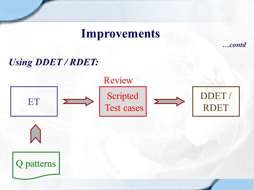 Scripted Testing Using DDET / RDET: Q patterns DDET / RDET ET Scripted Test cases Review Improvements …contd