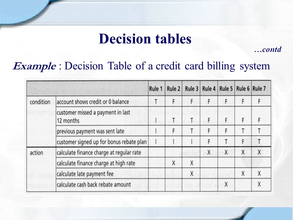 Example : Decision Table of a credit card billing system Decision tables …contd
