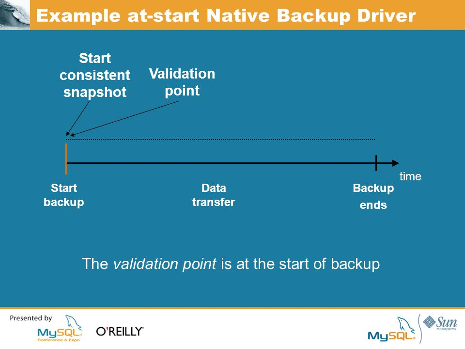 Example at-start Native Backup Driver time Start consistent snapshot Start backup Backup ends The validation point is at the start of backup Data transfer Validation point