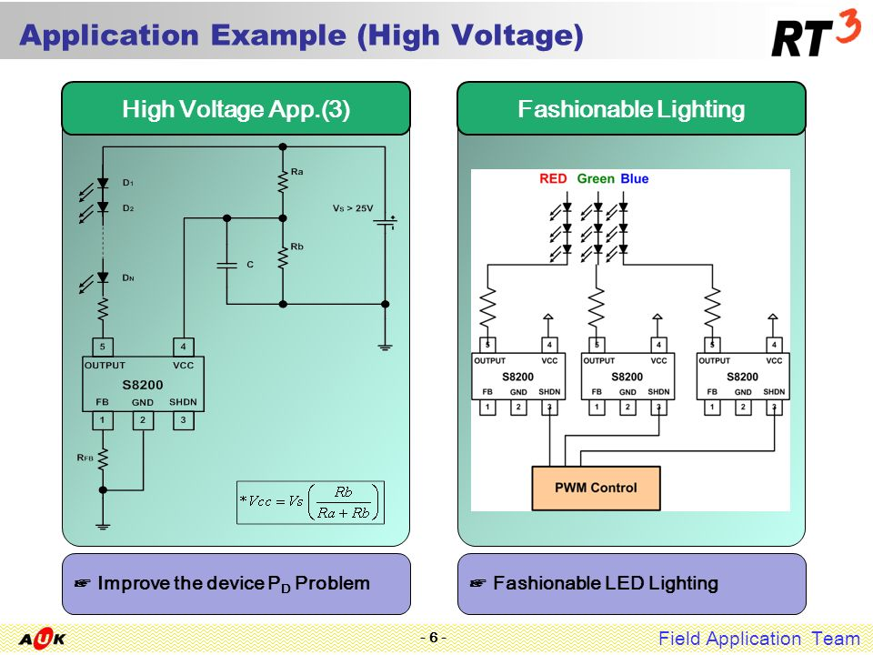 Field Application Team - 6 - Application Example (High Voltage) Fashionable LightingHigh Voltage App.(3) Improve the device P D Problem Fashionable LED Lighting