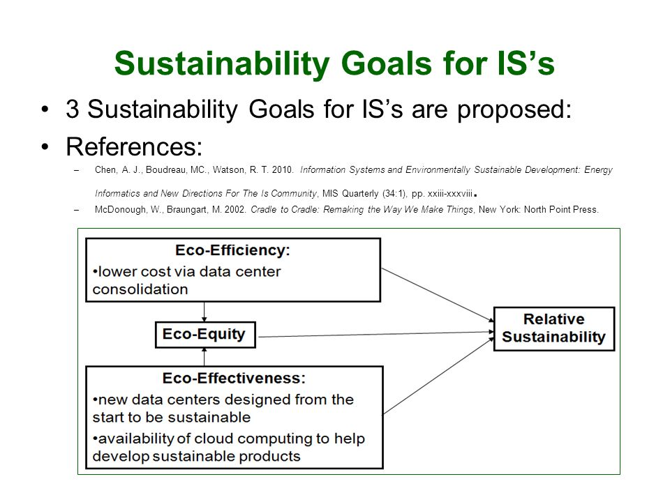 Sustainability Goals for ISs 3 Sustainability Goals for ISs are proposed: References: –Chen, A.