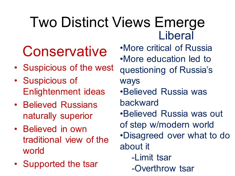 Middle Class Very Few Professionals Enlightenment ideals –Critical of backward Russia