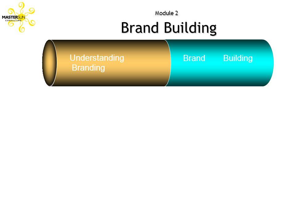 Module 2 Brand Building Understanding Branding Brand Building