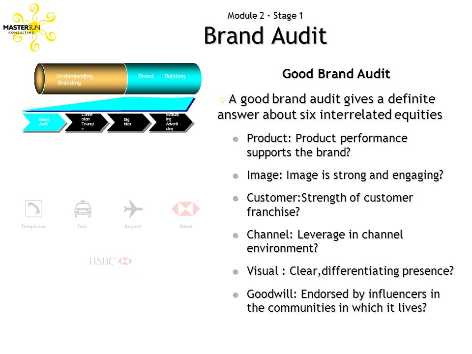 Module 2 - Stage 1 Brand Audit Good Brand Audit A good brand audit gives a definite answer about six interrelated equities A good brand audit gives a
