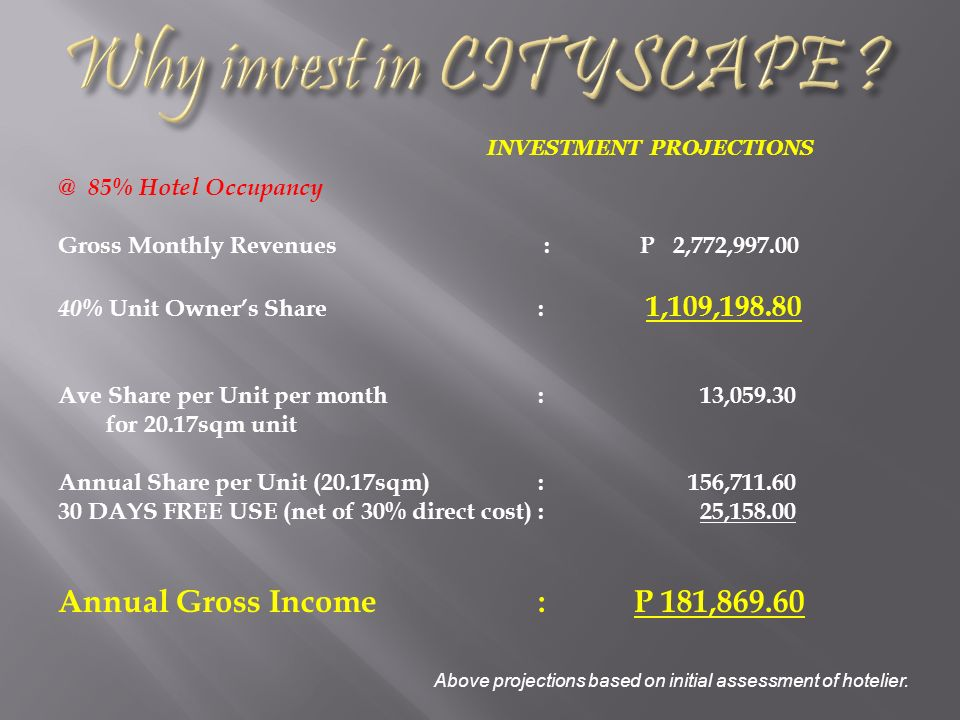 INVESTMENT PROJECTIONS @ 85% Hotel Occupancy Gross Monthly Revenues : P 2,772,997.00 40% Unit Owners Share: 1,109,198.80 Ave Share per Unit per month : 13,059.30 for 20.17sqm unit Annual Share per Unit (20.17sqm) : 156,711.60 30 DAYS FREE USE (net of 30% direct cost): 25,158.00 Annual Gross Income:P 181,869.60 Above projections based on initial assessment of hotelier.