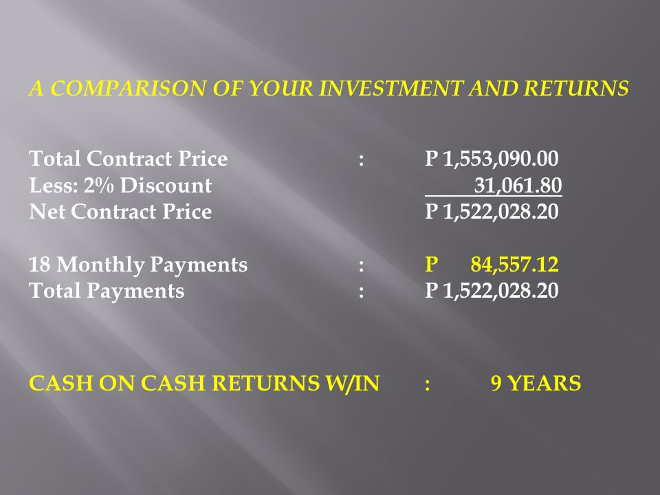 A COMPARISON OF YOUR INVESTMENT AND RETURNS Total Contract Price: P 1,553,090.00 Less: 2% Discount 31,061.80 Net Contract PriceP 1,522,028.20 18 Monthly Payments:P 84,557.12 Total Payments:P 1,522,028.20 CASH ON CASH RETURNS W/IN :9 YEARS