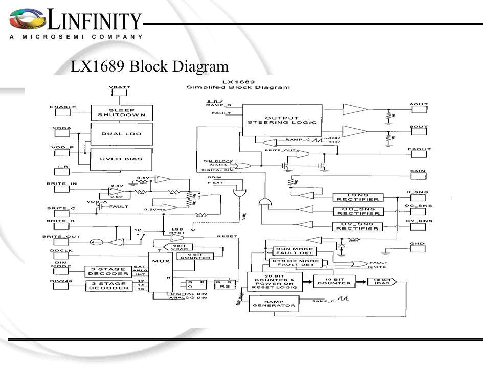 LX1689 Block Diagram