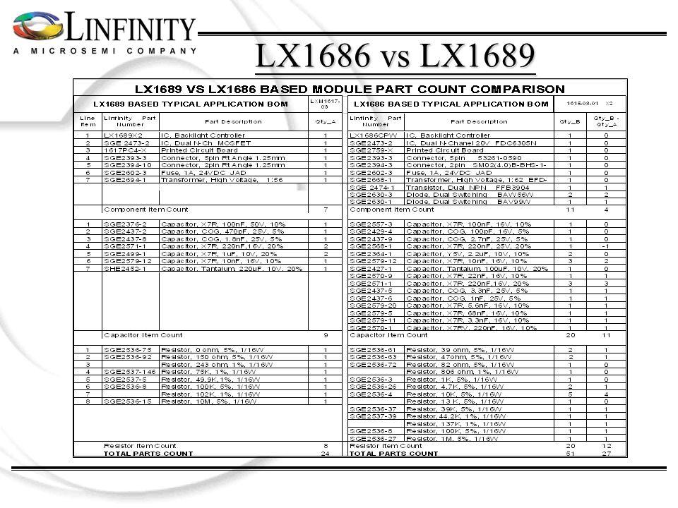 LX1686 vs LX1689