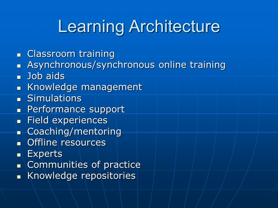 Learning Architecture Classroom training Classroom training Asynchronous/synchronous online training Asynchronous/synchronous online training Job aids Job aids Knowledge management Knowledge management Simulations Simulations Performance support Performance support Field experiences Field experiences Coaching/mentoring Coaching/mentoring Offline resources Offline resources Experts Experts Communities of practice Communities of practice Knowledge repositories Knowledge repositories