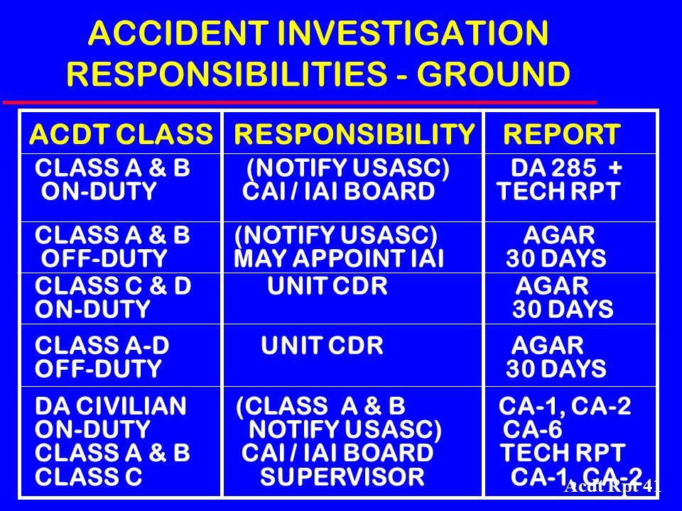 Acdt Rpt 42 ACCIDENT INVESTIGATION RESPONSIBILITIES - AVIATION ACDT CLASS RESPONSIBILITY REPORT CLASS A (NOTIFY USASC) DA 2397 + CAI / IAI BOARD TECH RPT CLASS B (NOTIFY USASC) DA 2397 + CAI / IAI BOARD TECH RPT CLASS C (NOTIFY USASC) AAAR IAI BOARD 90 DAYS CLASS D - F UNIT CDR AAAR (PE # 2) 10 DAYS