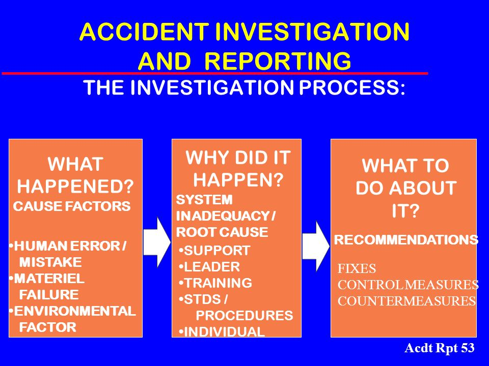 Acdt Rpt 53 ACCIDENT INVESTIGATION AND REPORTING THE INVESTIGATION PROCESS: WHAT HAPPENED? CAUSE FACTORS HUMAN ERROR / MISTAKE MATERIEL FAILURE ENVIRO