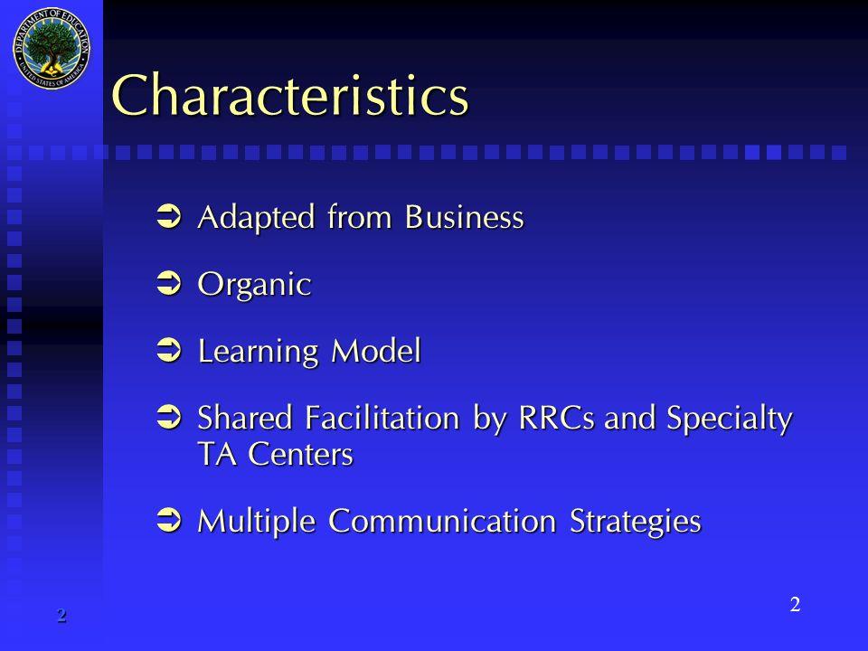 1 Communities of Practice...