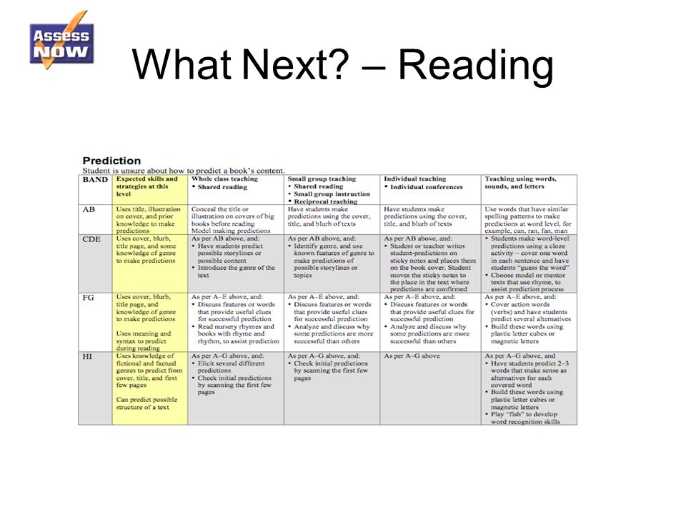 What Next – Reading