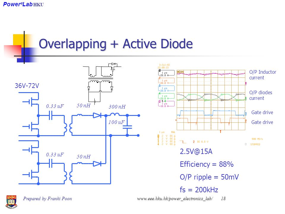 Overlapping + Active Diode 300 nH 50 nH 100 uF 50 nH 0.33 uF 36V-72V O/P Inductor current O/P diodes current Gate drive 2.5V@15A Efficiency = 88% O/P ripple = 50mV fs = 200kHz Power e Lab HKU Prepared by Franki Poon www.eee.hku.hk/power_electronics_lab/ 18