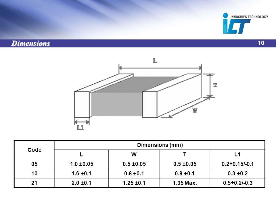 10 Dimensions Code Dimensions (mm) LWTL1 051.0 ±0.050.5 ±0.05 0.2+0.15/-0.1 101.6 ±0.10.8 ±0.1 0.3 ±0.2 212.0 ±0.11.25 ±0.11.35 Max.0.5+0.2/-0.3