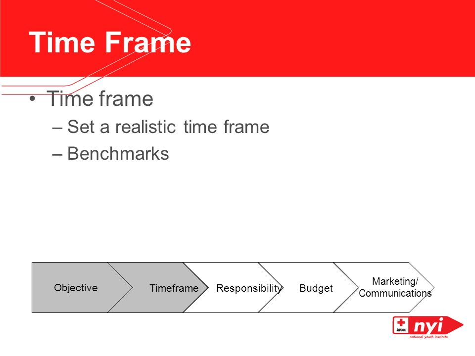 Time Frame Time frame –Set a realistic time frame –Benchmarks Objective Timeframe Responsibility Budget Marketing/ Communications