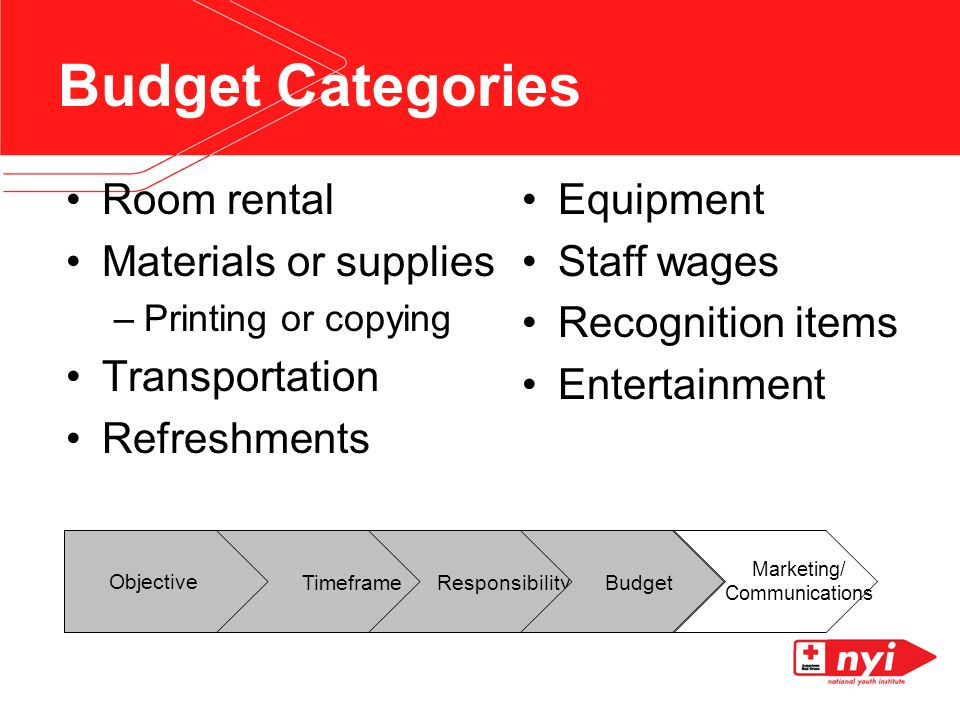 Budget Categories Room rental Materials or supplies –Printing or copying Transportation Refreshments Equipment Staff wages Recognition items Entertainment Objective Timeframe Responsibility Budget Marketing/ Communications