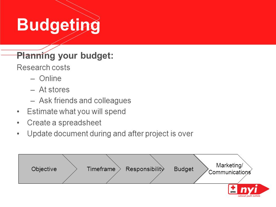 Budgeting Planning your budget: Research costs –Online –At stores –Ask friends and colleagues Estimate what you will spend Create a spreadsheet Update document during and after project is over Objective Timeframe Responsibility Budget Marketing/ Communications