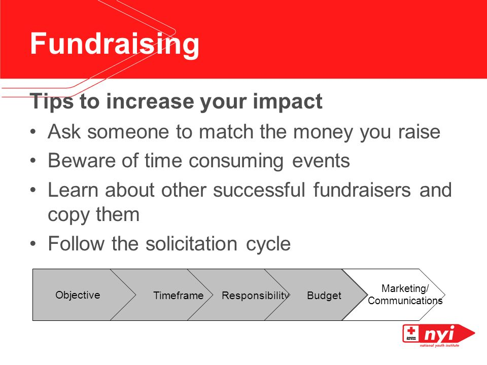 Fundraising Tips to increase your impact Ask someone to match the money you raise Beware of time consuming events Learn about other successful fundraisers and copy them Follow the solicitation cycle Objective Timeframe Responsibility Budget Marketing/ Communications