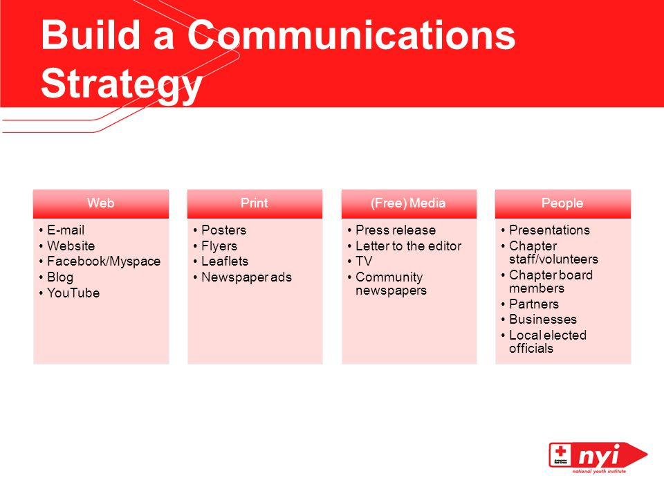 Build a Communications Strategy Web E-mail Website Facebook/Myspace Blog YouTube Print Posters Flyers Leaflets Newspaper ads (Free) Media Press release Letter to the editor TV Community newspapers People Presentations Chapter staff/volunteers Chapter board members Partners Businesses Local elected officials