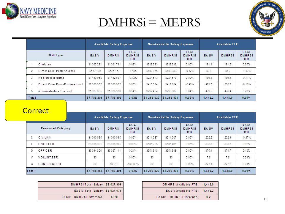 11 DMHRSi = MEPRS Correct