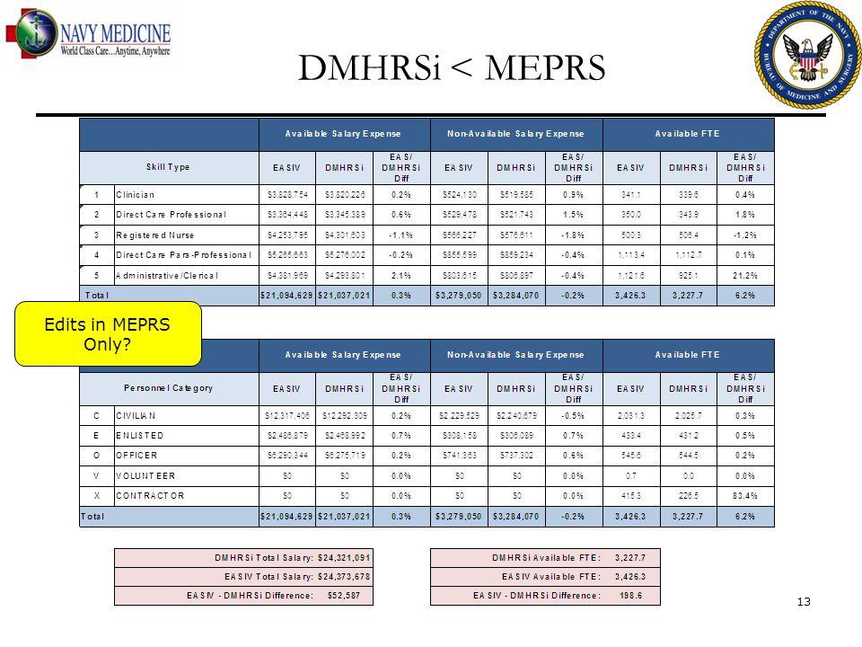 13 DMHRSi < MEPRS Edits in MEPRS Only?
