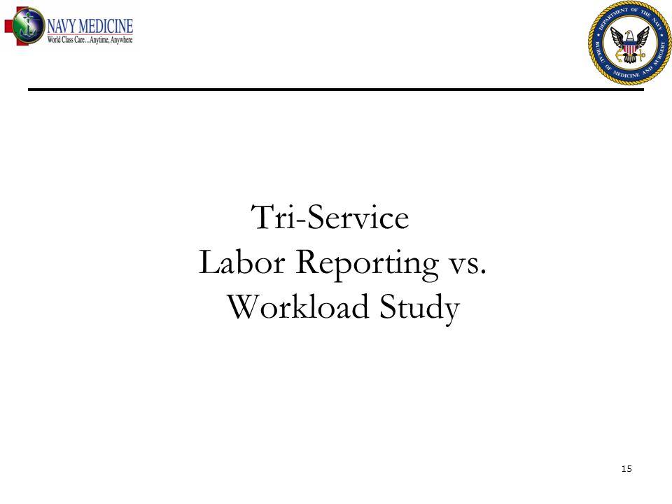 Tri-Service Labor Reporting vs. Workload Study 15