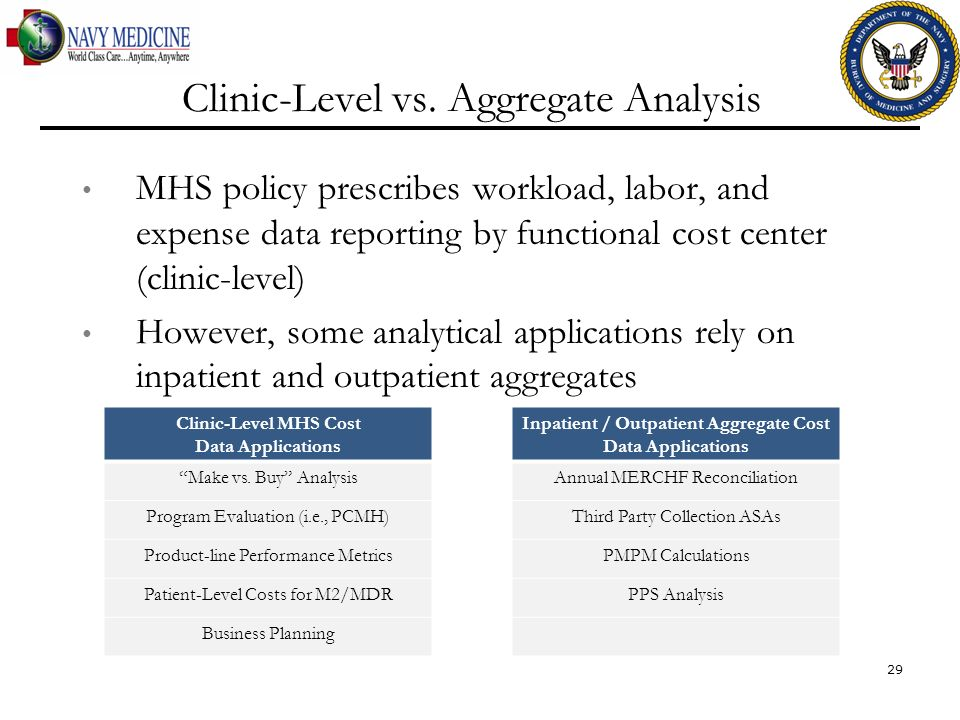 Clinic-Level vs. Aggregate Analysis MHS policy prescribes workload, labor, and expense data reporting by functional cost center (clinic-level) However