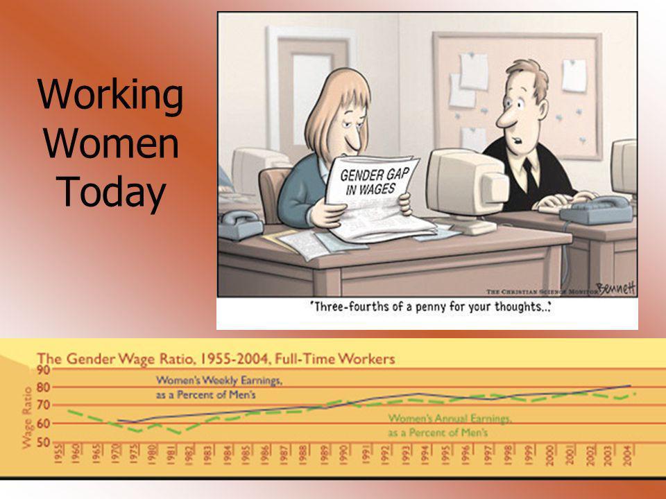 Working Women Today