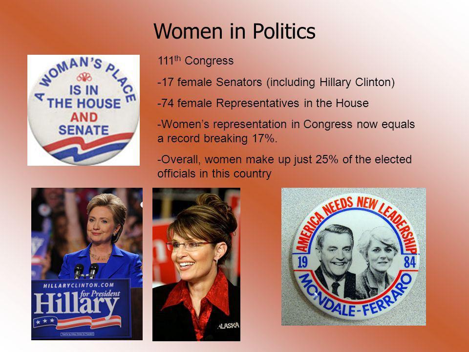 111 th Congress -17 female Senators (including Hillary Clinton) -74 female Representatives in the House -Womens representation in Congress now equals